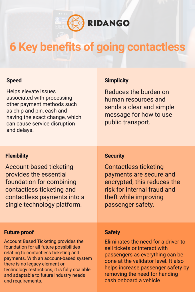 6 Key Benefits of going contactless - Ridango